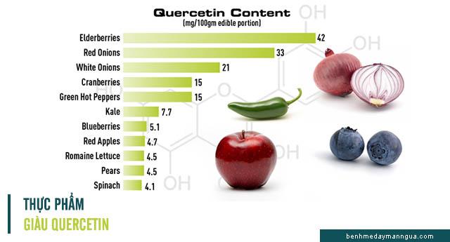 dị ứng cơ địa nên ăn thực phẩm giàu quercetin