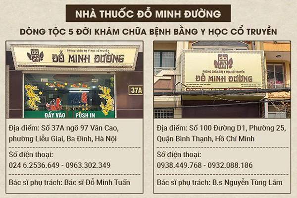 Địa chỉ nhà thuốc Đỗ Minh Đường